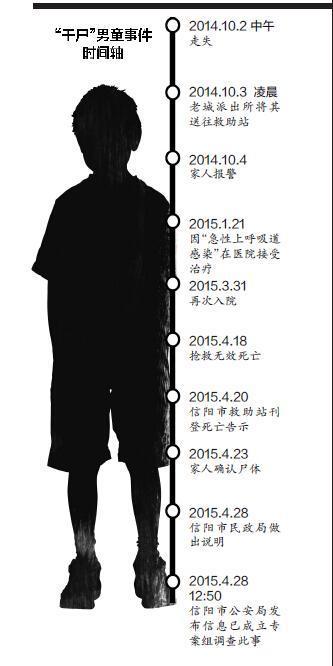 """信阳警方:""""干尸""""男童因重度营养不良死亡"""